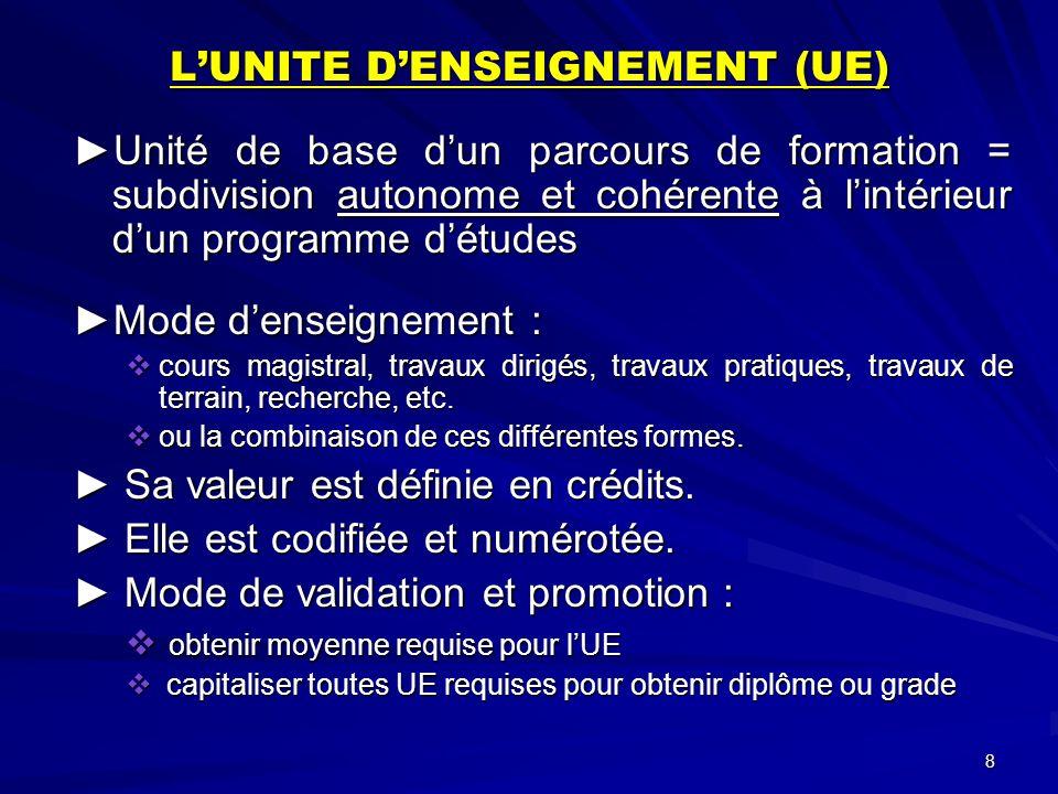 L'UNITE D'ENSEIGNEMENT (UE)