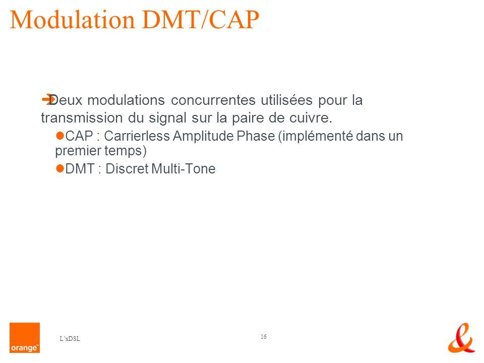 Modulation DMT/CAP Deux modulations concurrentes utilisées pour la transmission du signal sur la paire de cuivre.