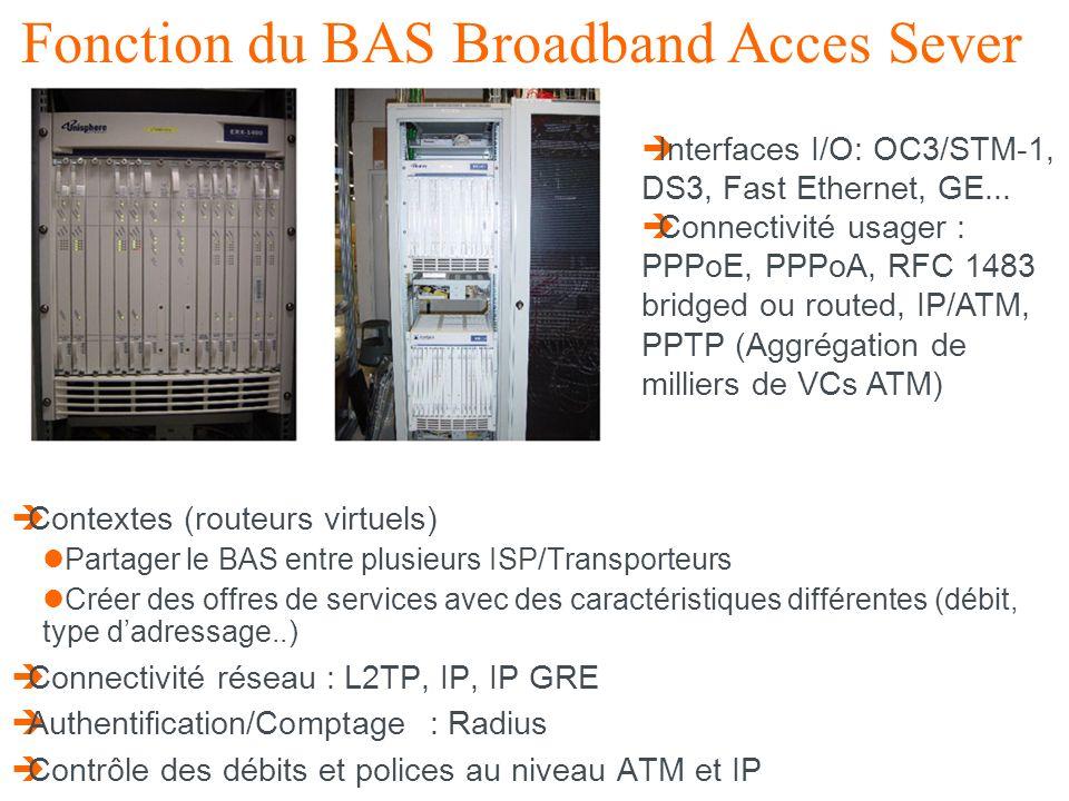 Fonction du BAS Broadband Acces Sever