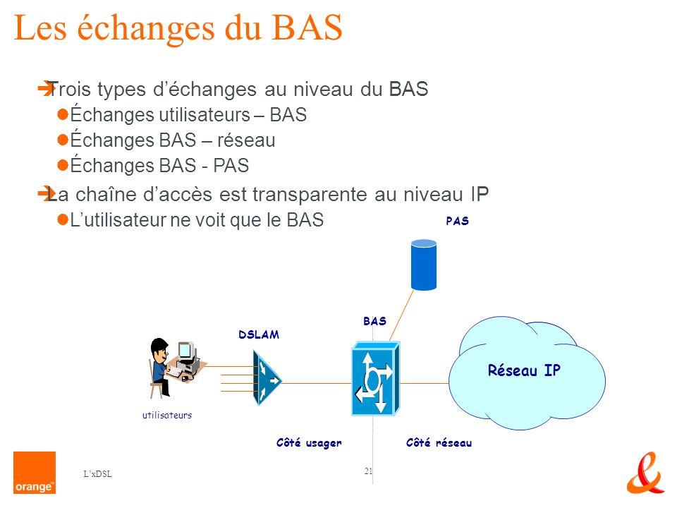 Les échanges du BAS Trois types d'échanges au niveau du BAS