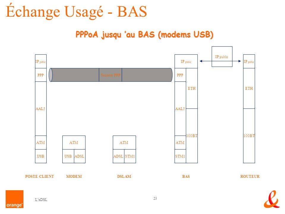 Échange Usagé - BAS PPPoA jusqu 'au BAS (modems USB) IP public ATM