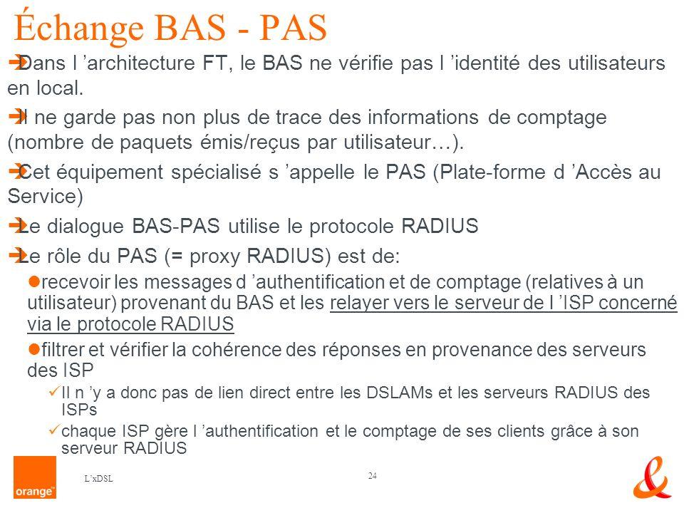 Échange BAS - PAS Dans l 'architecture FT, le BAS ne vérifie pas l 'identité des utilisateurs en local.