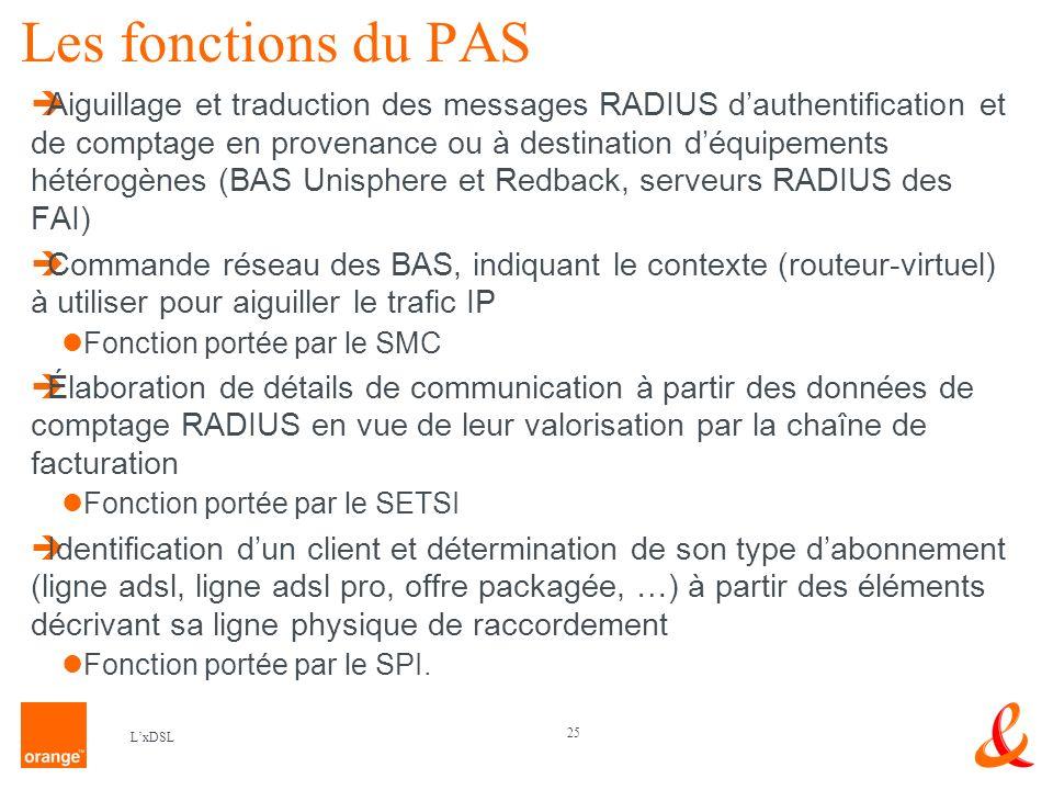 Les fonctions du PAS
