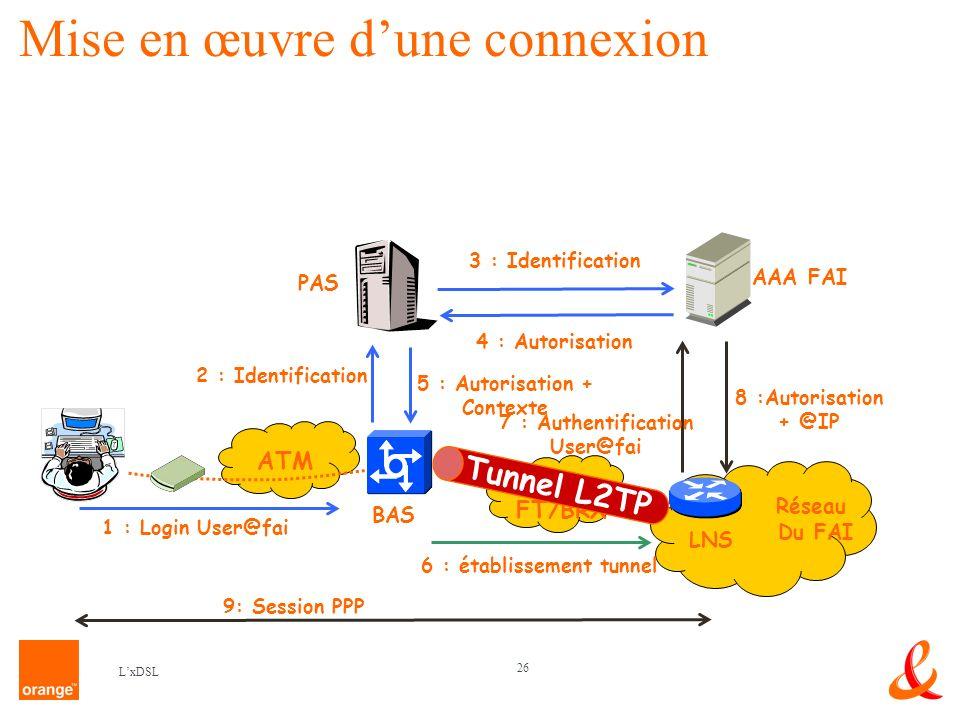 7 : Authentification User@fai 6 : établissement tunnel