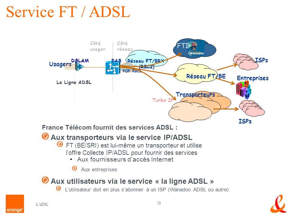 Service FT / ADSL Aux transporteurs via le service IP/ADSL