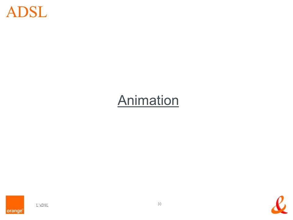ADSL Animation L'xDSL