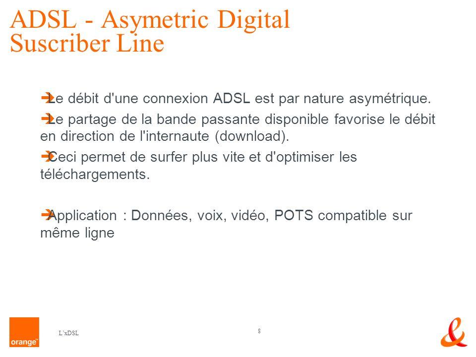 ADSL - Asymetric Digital Suscriber Line