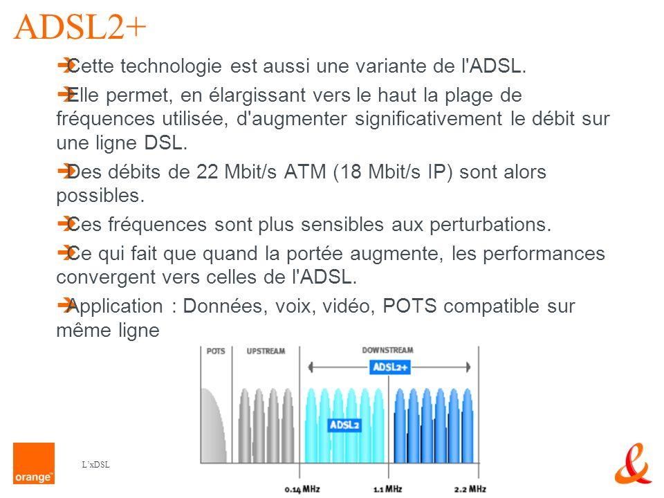 ADSL2+ Cette technologie est aussi une variante de l ADSL.