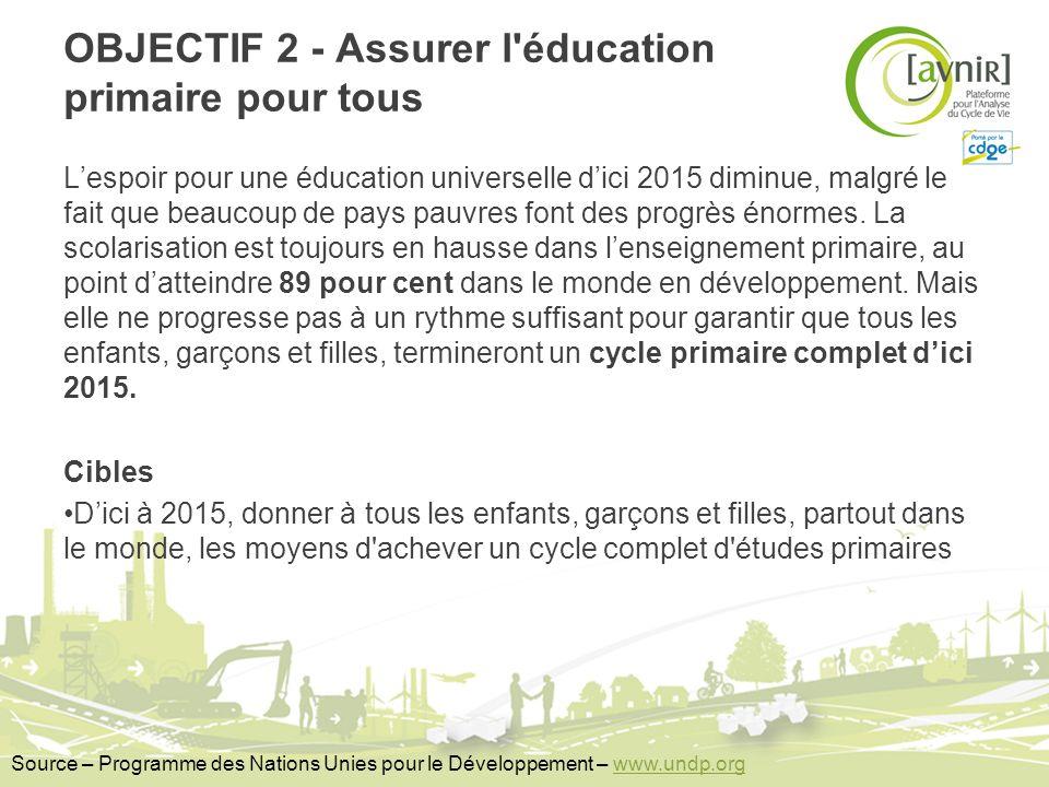 OBJECTIF 2 - Assurer l éducation primaire pour tous