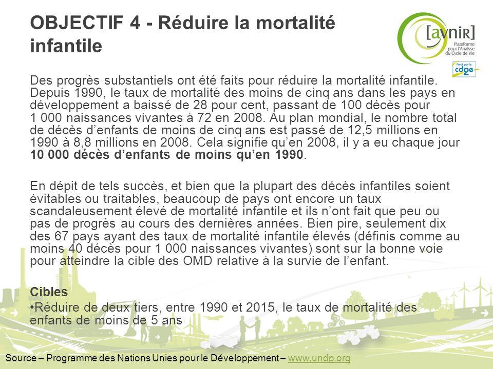 OBJECTIF 4 - Réduire la mortalité infantile