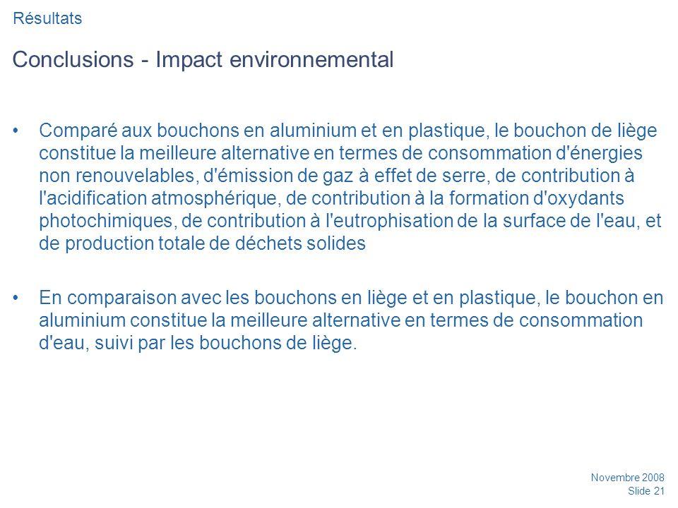 Conclusions - Impact environnemental