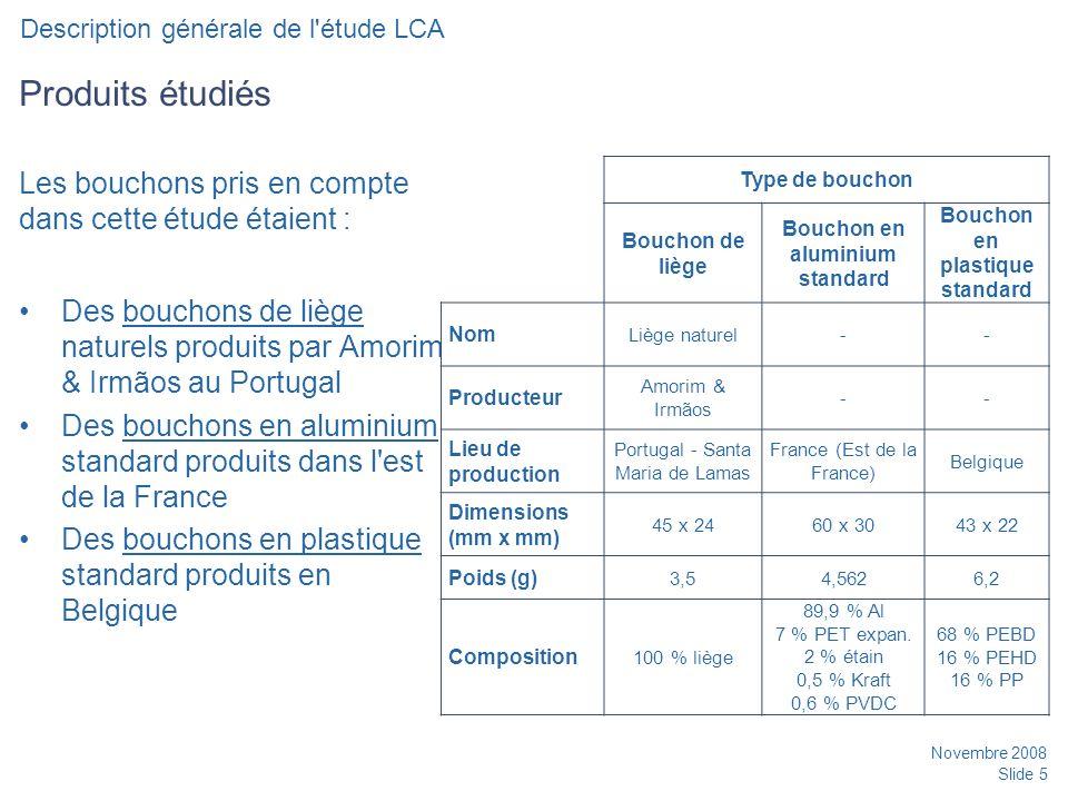 Bouchon en aluminium standard Bouchon en plastique standard