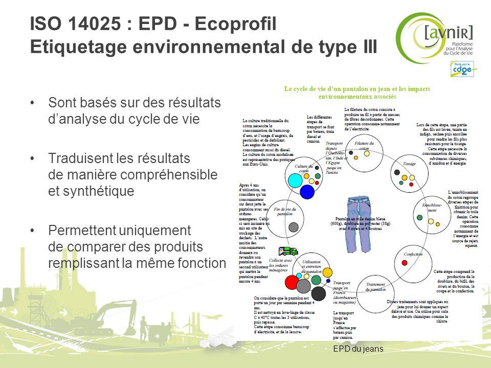 ISO 14025 : EPD - Ecoprofil Etiquetage environnemental de type III