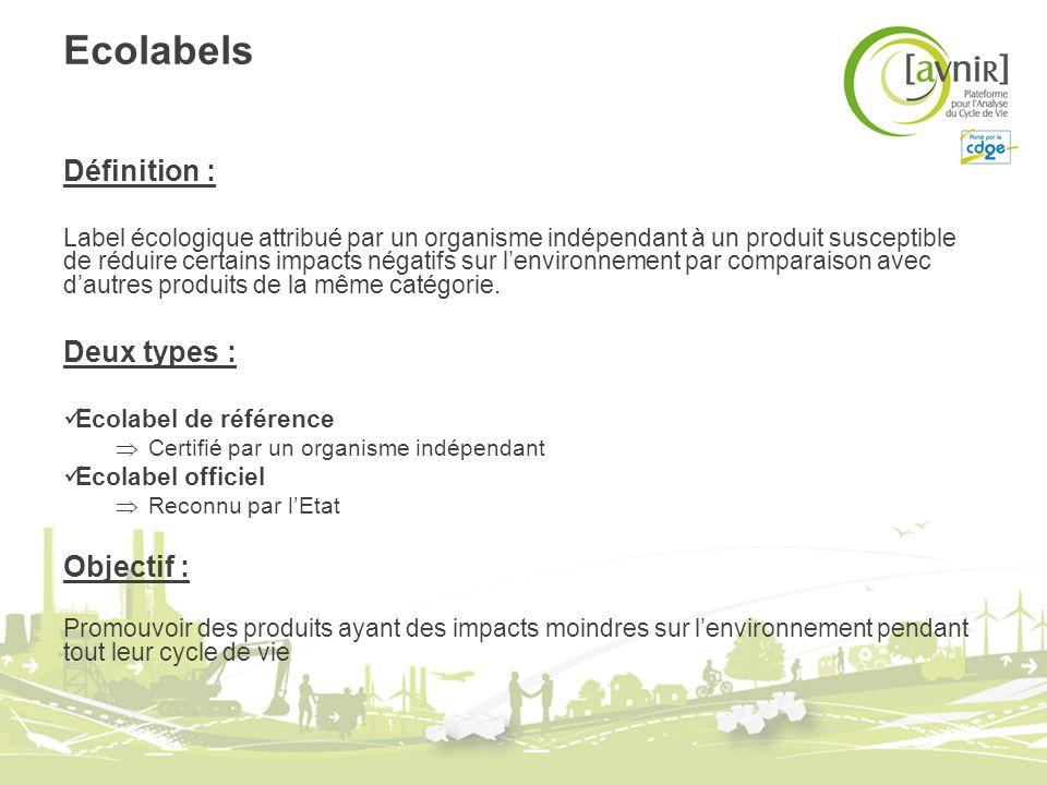 Ecolabels Définition : Deux types : Objectif :