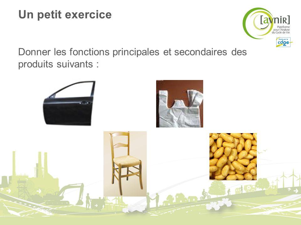 Un petit exercice Donner les fonctions principales et secondaires des produits suivants :