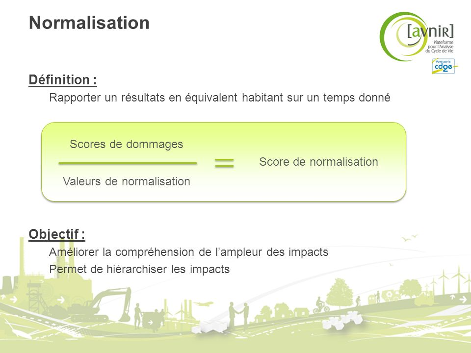 Normalisation Définition : Objectif :