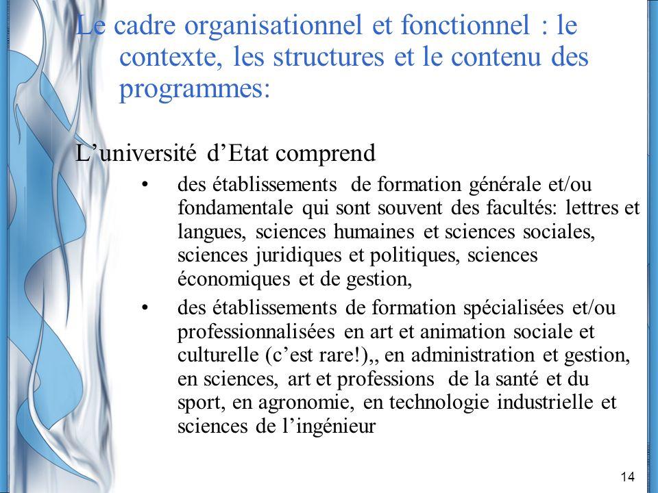 Le cadre organisationnel et fonctionnel : le contexte, les structures et le contenu des programmes: