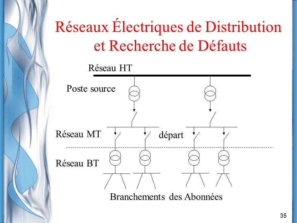 Réseaux Électriques de Distribution et Recherche de Défauts