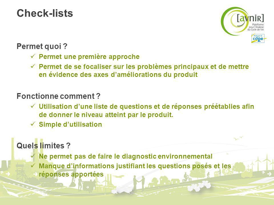 Check-lists Permet quoi Fonctionne comment Quels limites