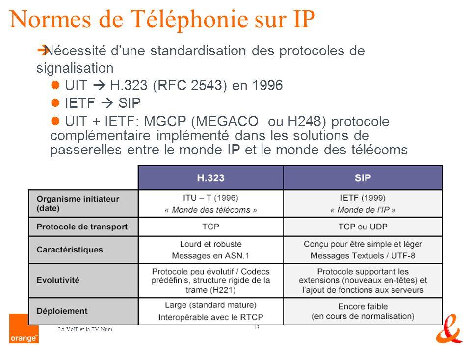 Normes de Téléphonie sur IP