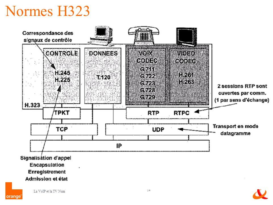 Normes H323 La VoIP et la TV Num