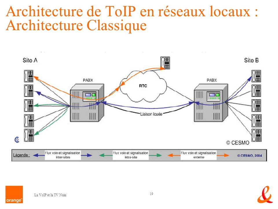 Architecture de ToIP en réseaux locaux : Architecture Classique