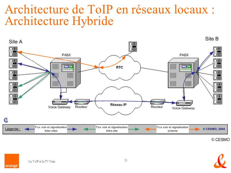 Architecture de ToIP en réseaux locaux : Architecture Hybride