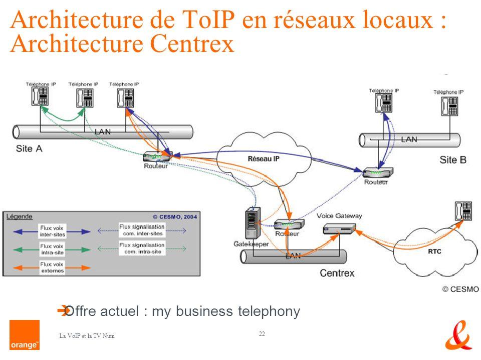 Architecture de ToIP en réseaux locaux : Architecture Centrex
