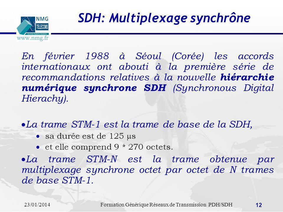 SDH: Multiplexage synchrône