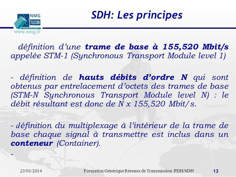 SDH: Les principes définition d'une trame de base à 155,520 Mbit/s appelée STM‑1 (Synchronous Transport Module level 1)