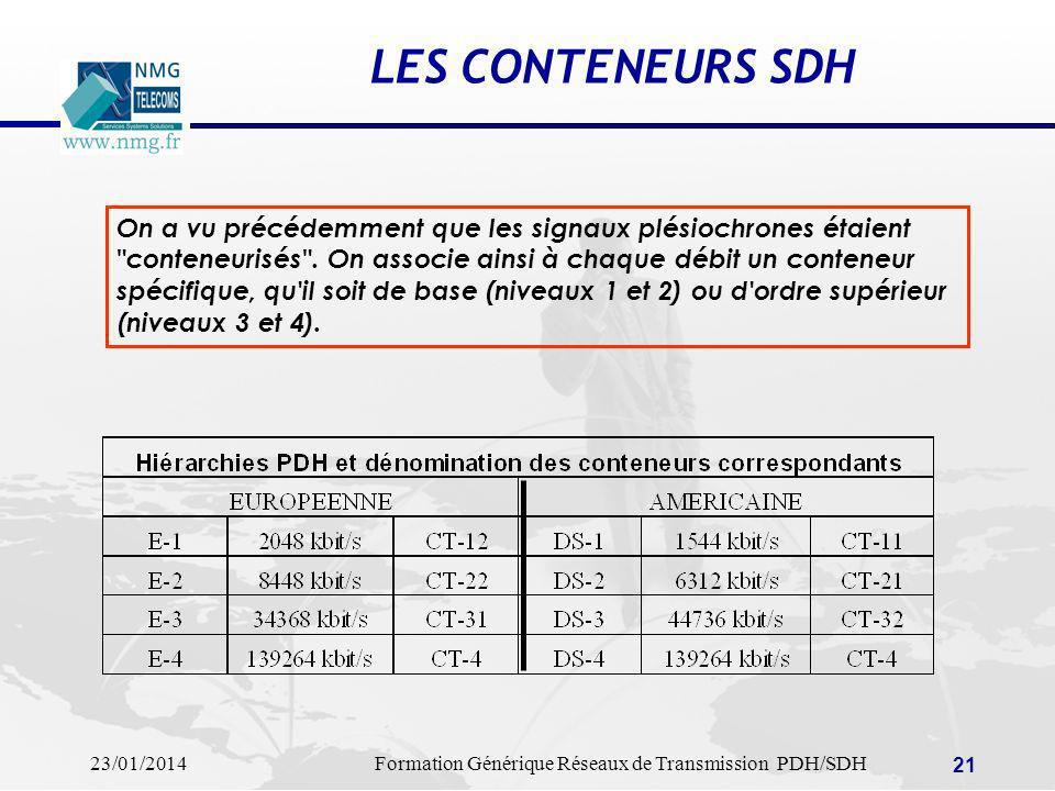LES CONTENEURS SDH On a vu précédemment que les signaux plésiochrones étaient. conteneurisés . On associe ainsi à chaque débit un conteneur.