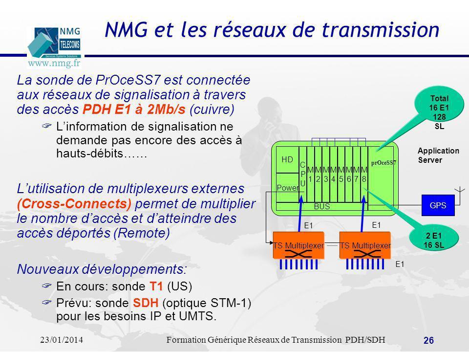 NMG et les réseaux de transmission