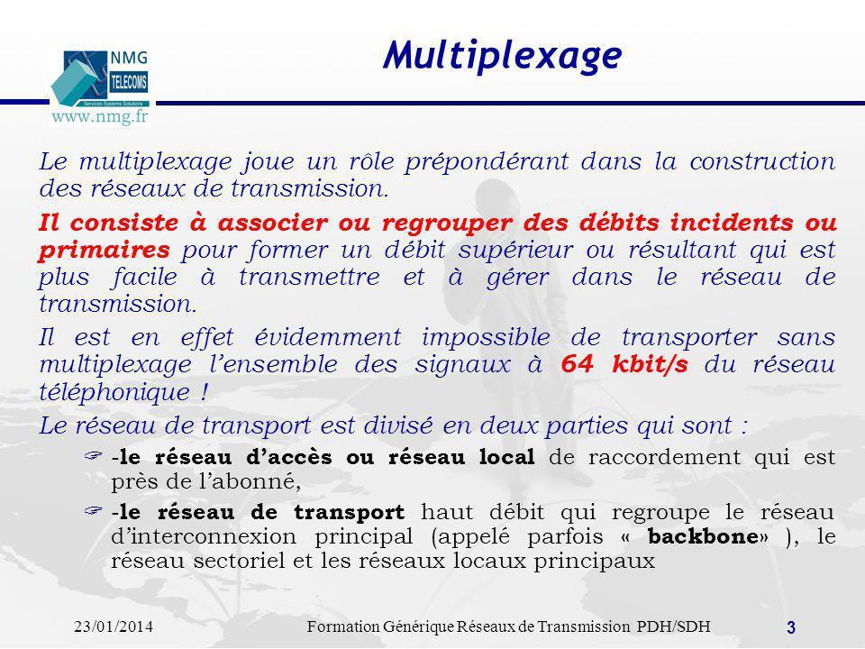 Multiplexage Le multiplexage joue un rôle prépondérant dans la construction des réseaux de transmission.