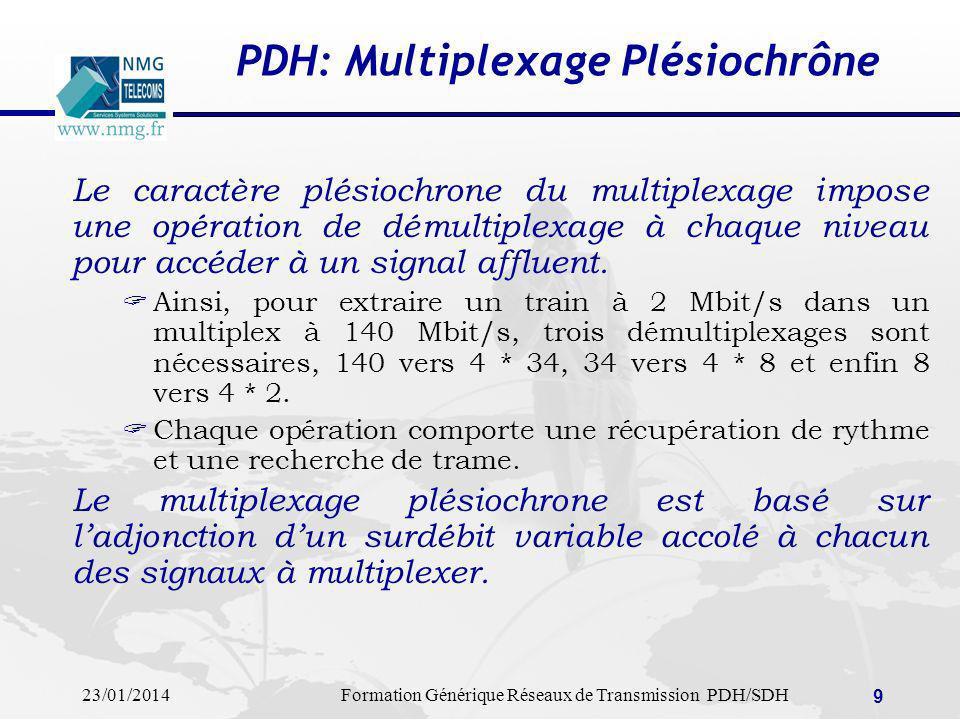 PDH: Multiplexage Plésiochrône