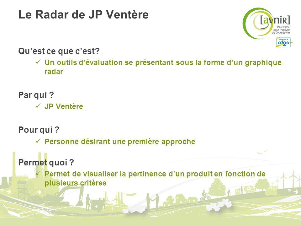 Le Radar de JP Ventère Qu'est ce que c'est Par qui Pour qui