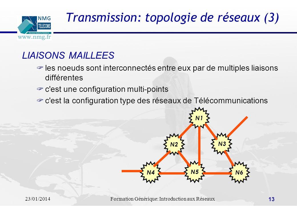 Transmission: topologie de réseaux (3)