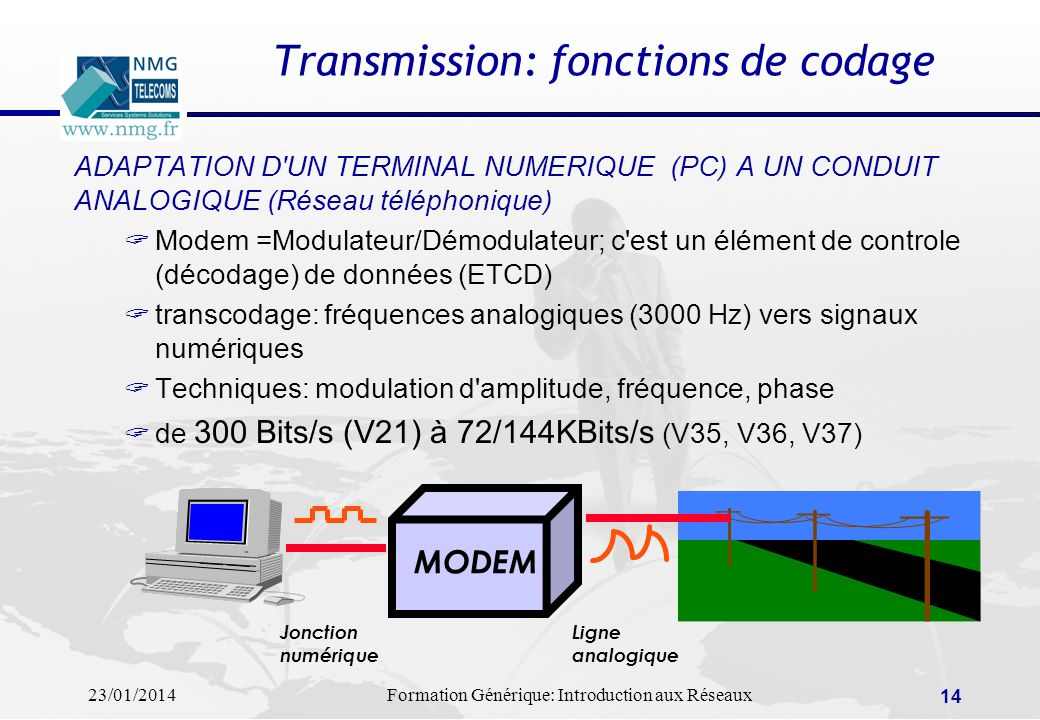 Transmission: fonctions de codage