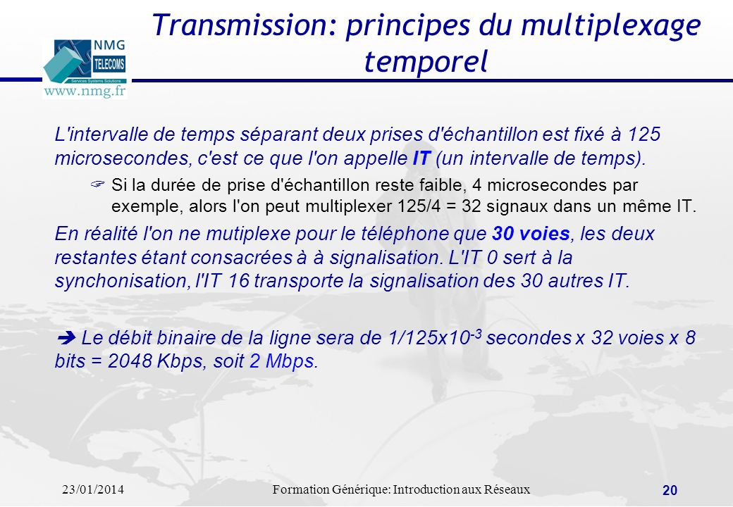 Transmission: principes du multiplexage temporel