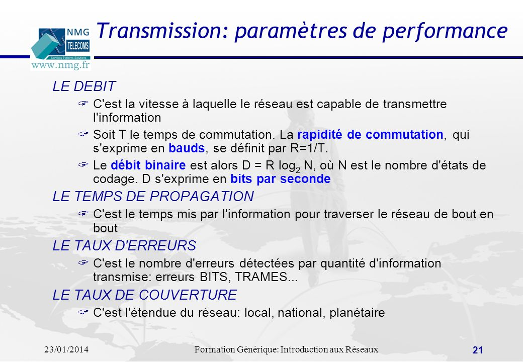 Transmission: paramètres de performance