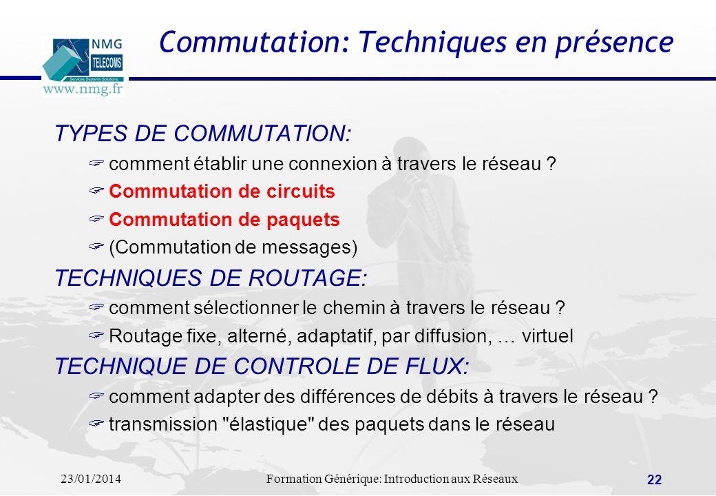 Commutation: Techniques en présence