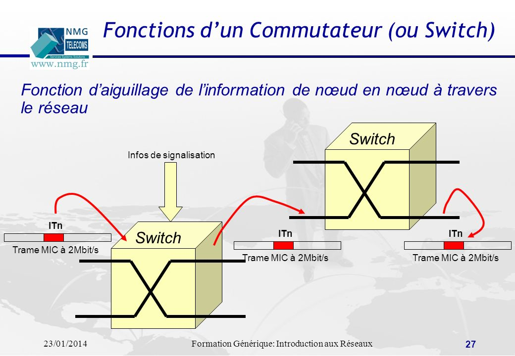 Fonctions d'un Commutateur (ou Switch)