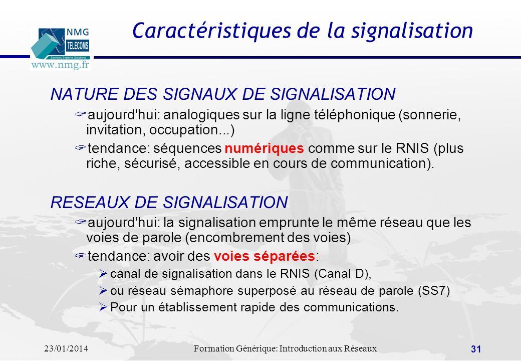 Caractéristiques de la signalisation