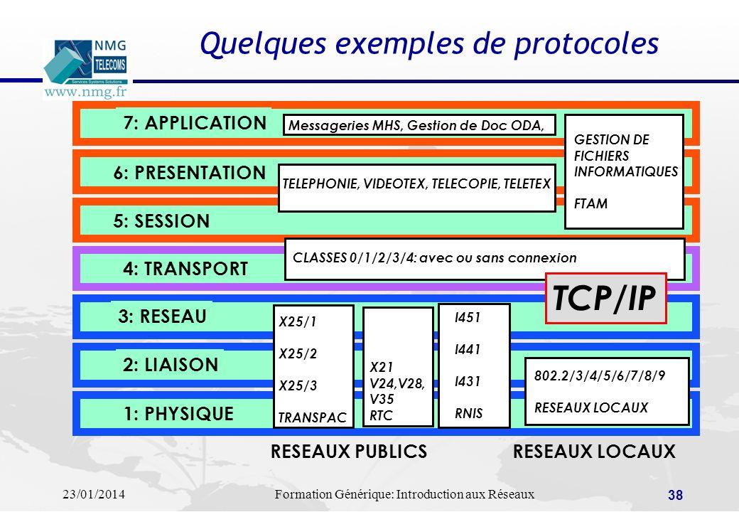 Quelques exemples de protocoles