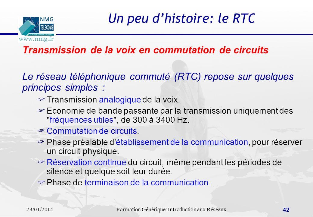 Un peu d'histoire: le RTC