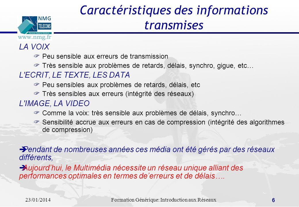 Caractéristiques des informations transmises