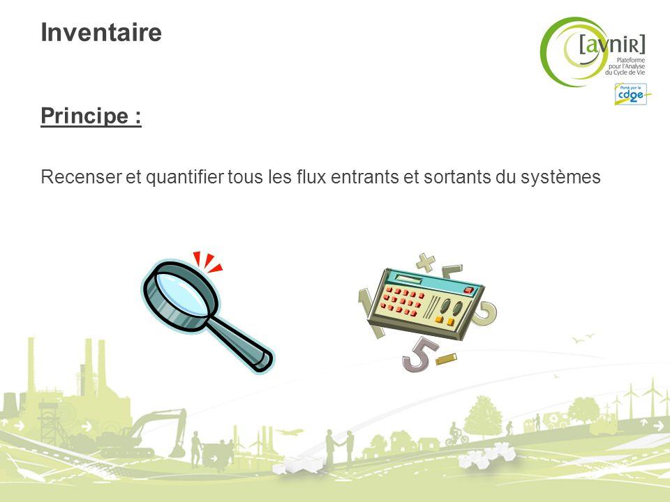 Inventaire Principe : Recenser et quantifier tous les flux entrants et sortants du systèmes.