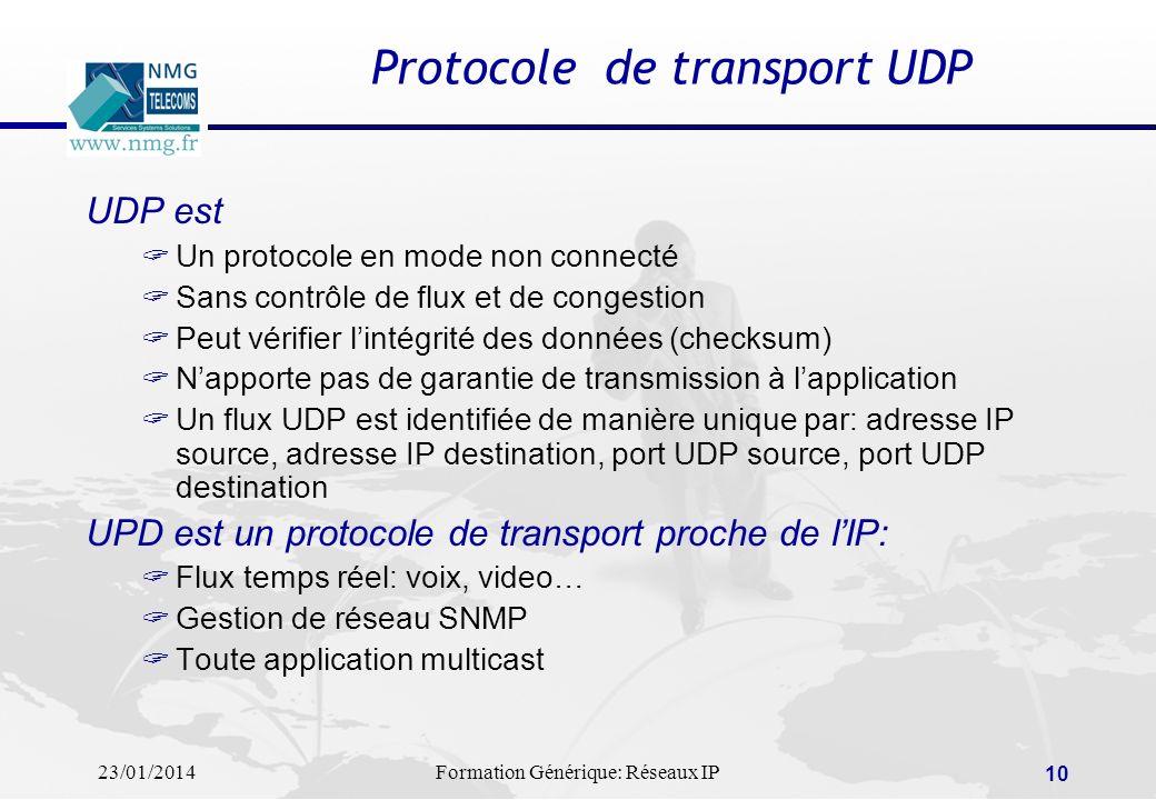 Protocole de transport UDP