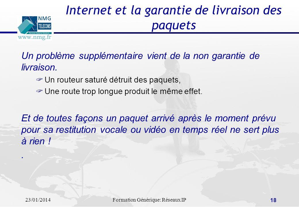Internet et la garantie de livraison des paquets