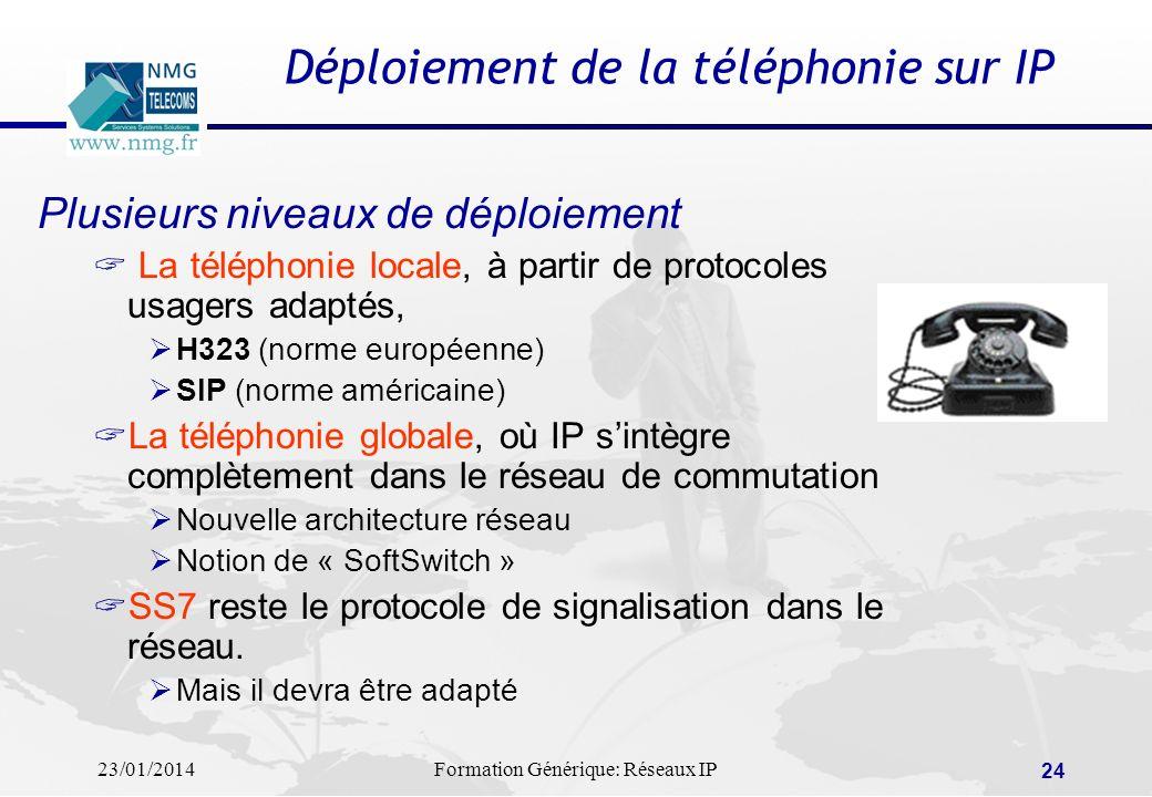 Déploiement de la téléphonie sur IP