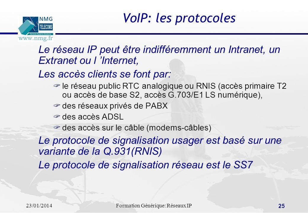 VoIP: les protocoles Le réseau IP peut être indifféremment un Intranet, un Extranet ou l 'Internet,